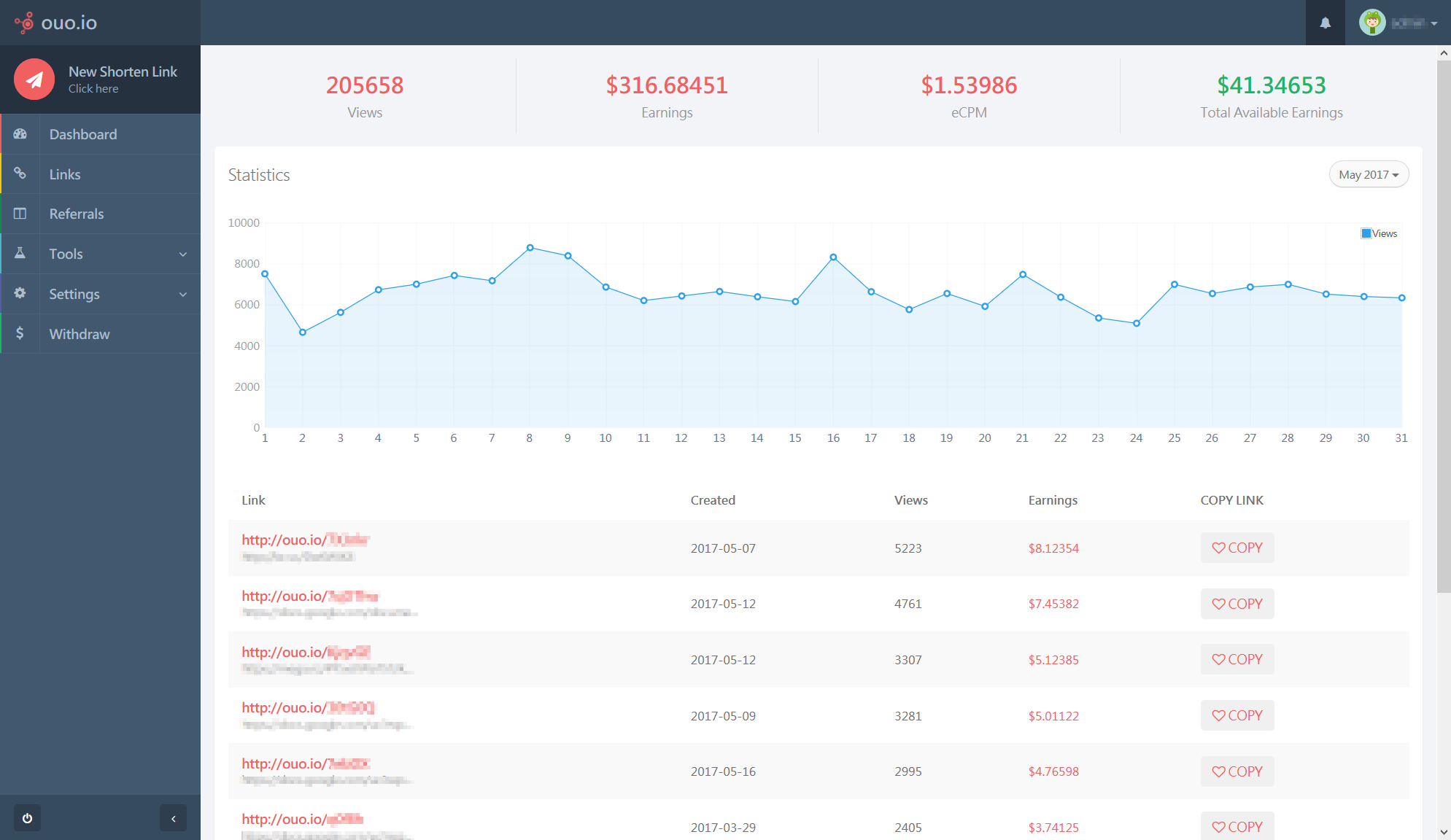ouo.io dashboard